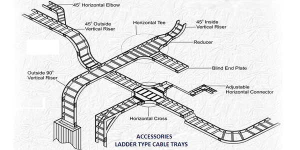 Ladder Parts And Accessories Wiring Diagram And Fuse Box